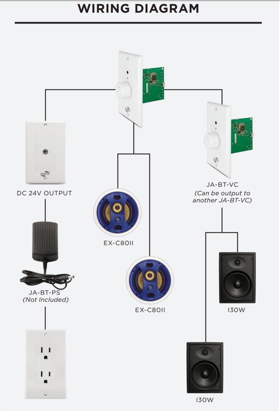 Bf Falcon Stereo Wiring Diagram