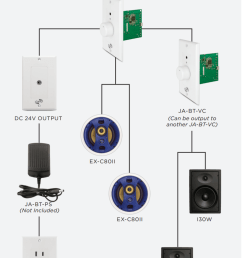 wiring diagram ist bluetooth volume control with amplifier [ 949 x 1394 Pixel ]