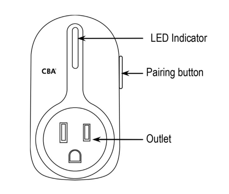 Seco-Larm Enforcer CBA Wireless Outlet Controller Kit, 5