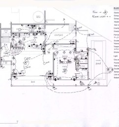 electrical house wiring guide electrical wiring diagram for a house [ 1200 x 872 Pixel ]