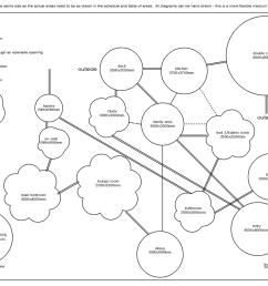 bubble diagram space [ 1200 x 956 Pixel ]