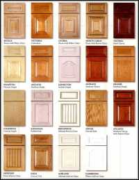 Kitchen Cabinet Door Styles and Shapes to Select - Home ...