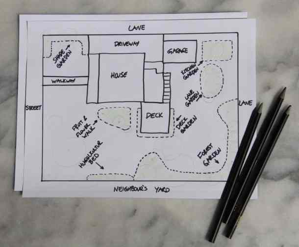 Home Garden Sketch Plant View | Home for the Harvest Blog