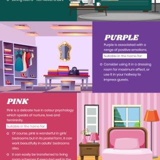 The colours you choose for your home decor can have an impact in various ways