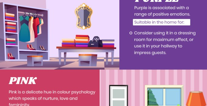 Choosing the Right Colours for Your Home