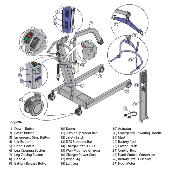 ArjoHuntleigh Maxi 500 Power Patient Lift With Manual DPS
