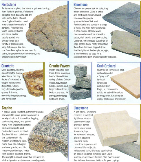 design 101 - setting plans in stone