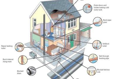 Homeinspectiongta Ca Inspecting Plumbing