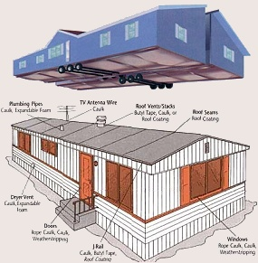 Manufactured Housing Online Inspection Course