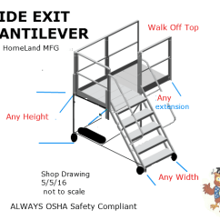 Stacking Rolling Chairs Unique Leather Office Safety Ladder, Buyers Guide, 888.661.0845