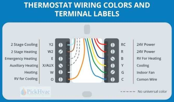 how to replace an analog thermostat  homelectrical