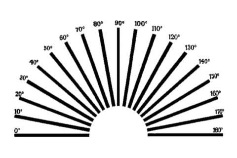 grau de astigmatismo