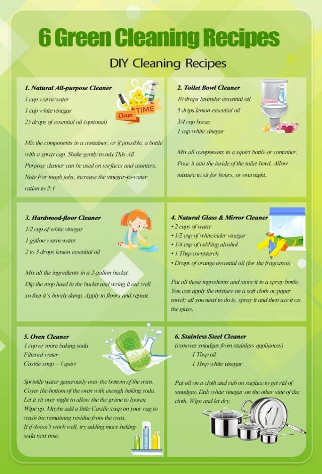Green Cleaning Recipes