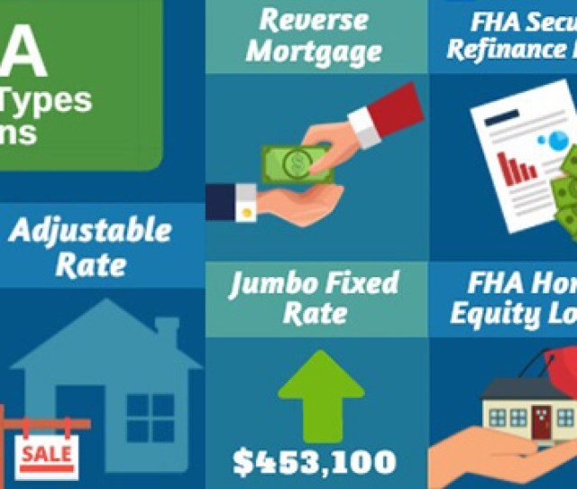 Ok So Whats The Big Deal With Fha Loans Anyway