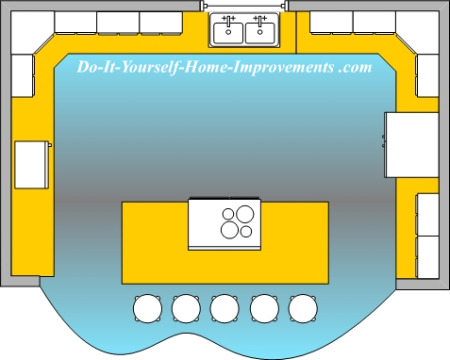 Kitchen Layout Design That Combines Personal Taste With Tested