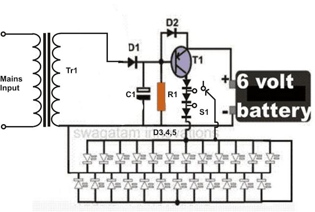 12 volt solar power