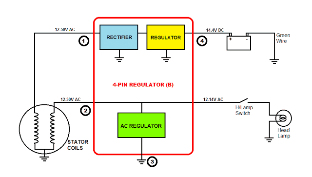 4 pinRegulator28B29Wiring 1 crunch px1000 4 wiring diagram on crunch download wirning diagrams  at edmiracle.co