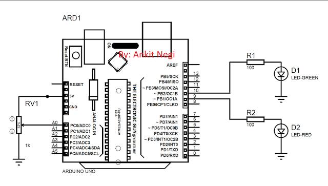 signal generator circuit