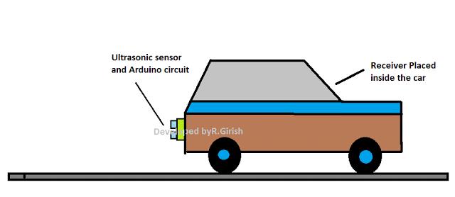 Parking Sensor Circuit