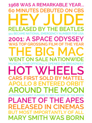 Unique 50th Birthday Gift Instant Personalized Poster