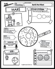 mars Fact Sheet