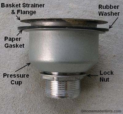 kitchen drain stand alone sink how to install a basket labeled parts of