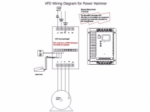 Vfd Panel Wiring Diagram