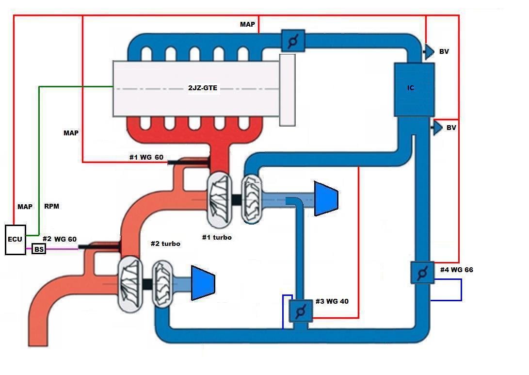 twin turbo schematic [ 1091 x 773 Pixel ]