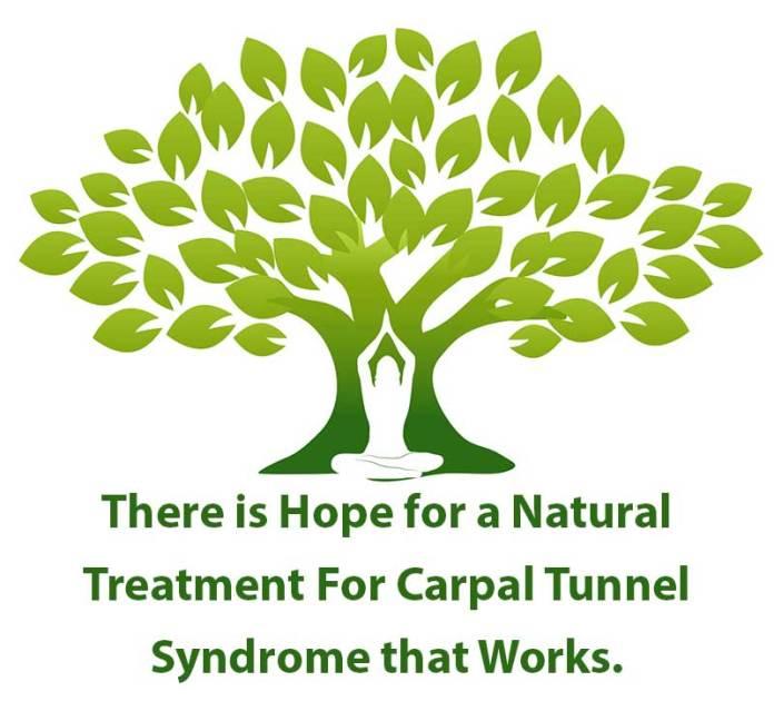 """Traitement du syndrome du canal carpien naturel """"title ="""" Traitement du syndrome du canal carpien naturel"""
