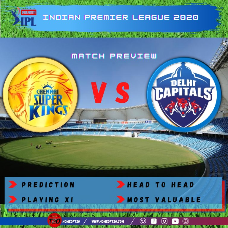 IPL 2020 Match 7 Chennai Super Kings vs Delhi Capitals