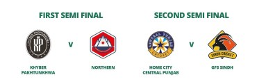 National T20 Cup Semifinals are upon us