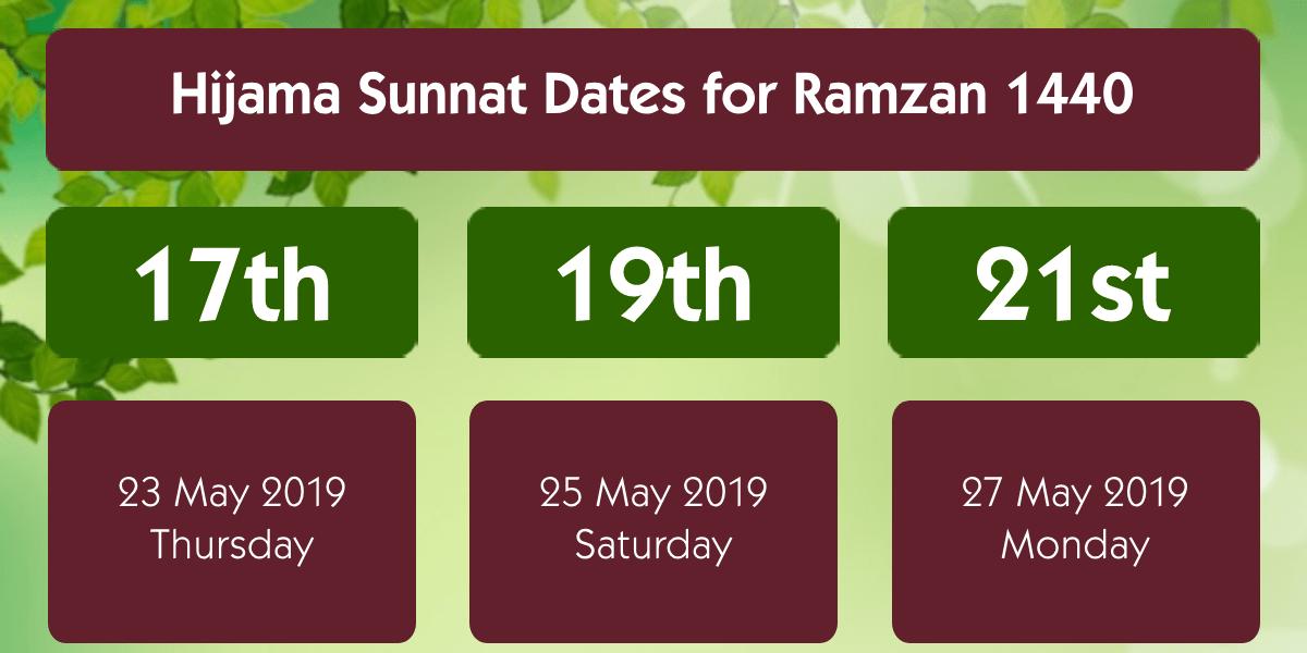 Ramzan 1440