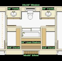 Free Bathroom Plan Design Ideasjack Jill 12x14 Bathroom ...
