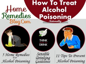How To Treat Alcohol Poisoning Naturally