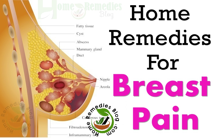 Relief pain in the breast