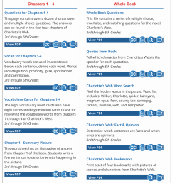 Super Teacher Worksheets: Printable Worksheets for Kids » Homeschool and  Humor [ 986 x 924 Pixel ]
