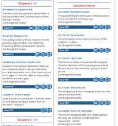 Super Teacher Worksheets: Printable Worksheets for Kids » Homeschool and  Humor [ 1000 x 920 Pixel ]