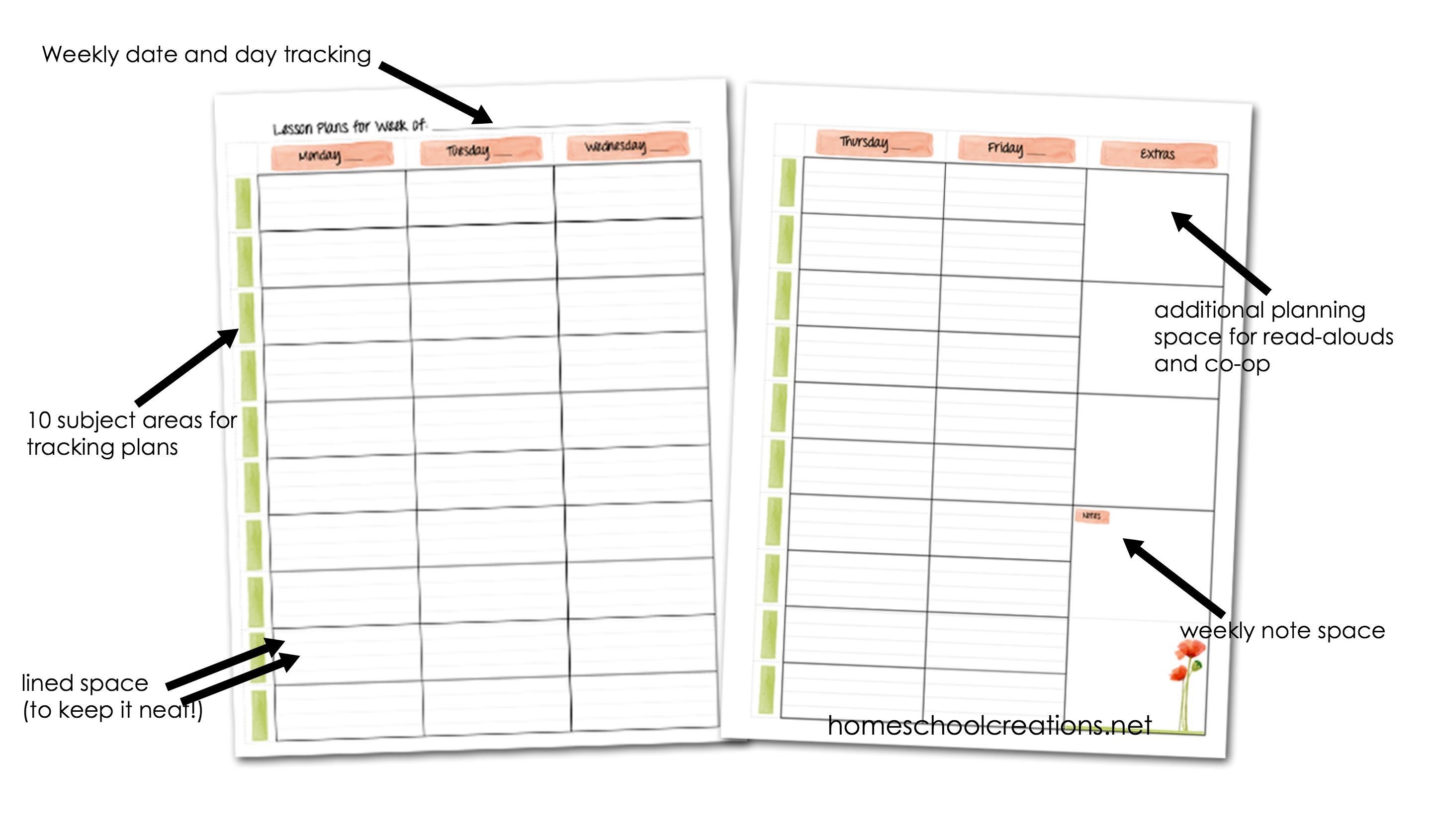 Homeschool Planner Weekly Layout Description