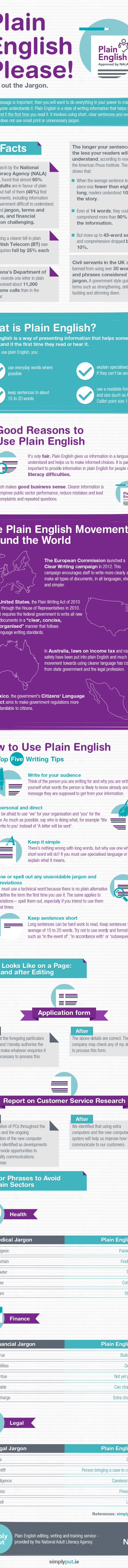 Plain-English-Infographic