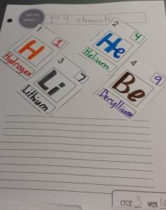 elements worksheet picture