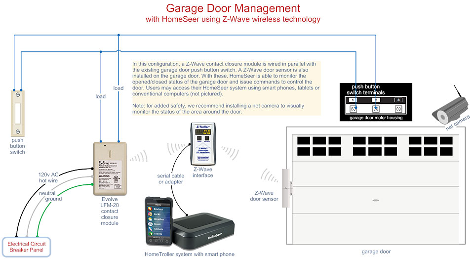 Lutron Lighting Wiring Diagram Looking To Install A Z Wave System Micasaverde Or
