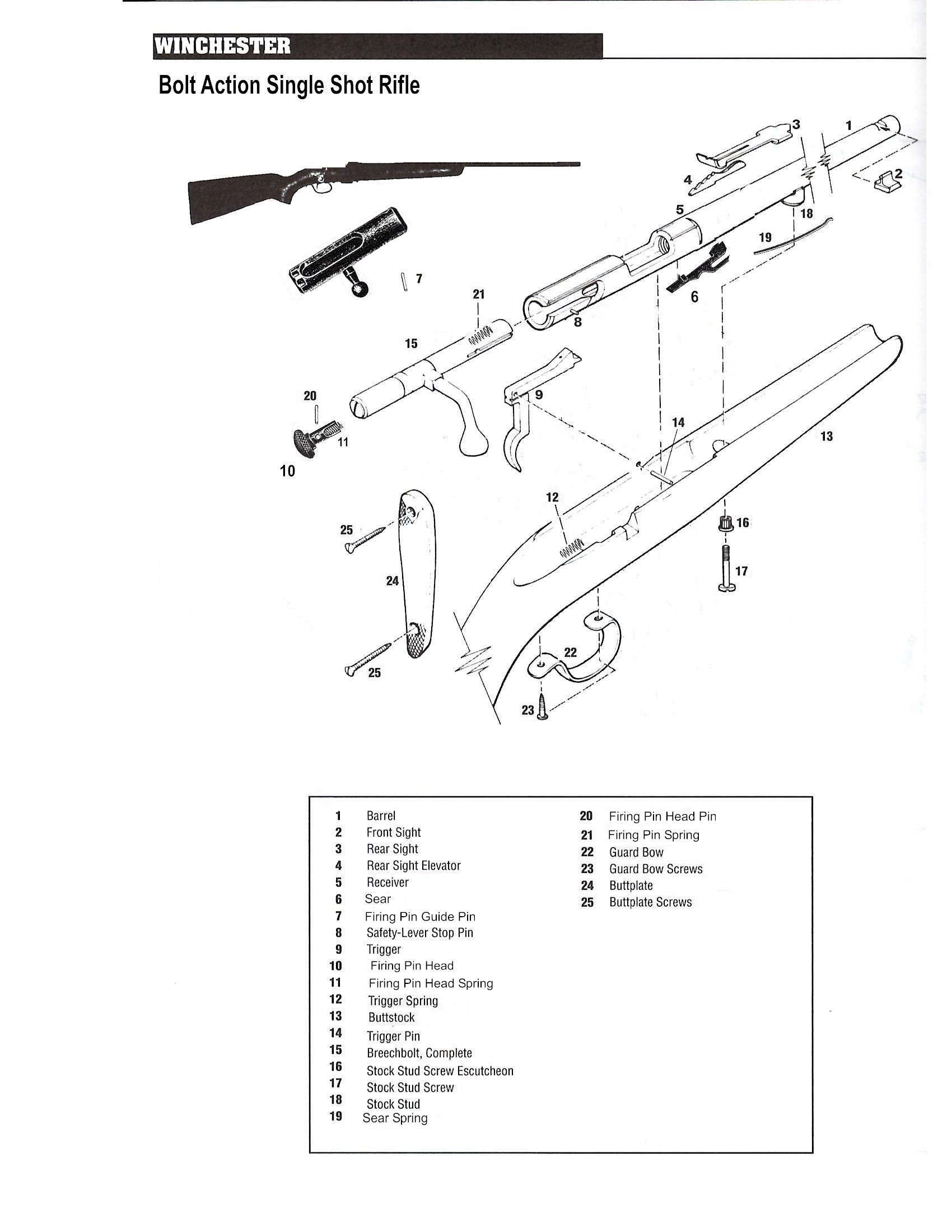 Bolt Action Rifle Diagram Blank