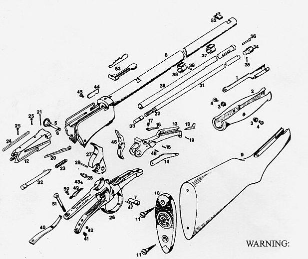 Winchester 1906, Parts of the gun