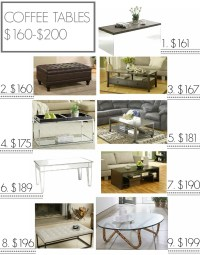 Inexpensive Coffee Table - Frasesdeconquista.com