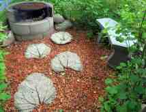 Backyard And Patio Fire Pit Ideas Types With