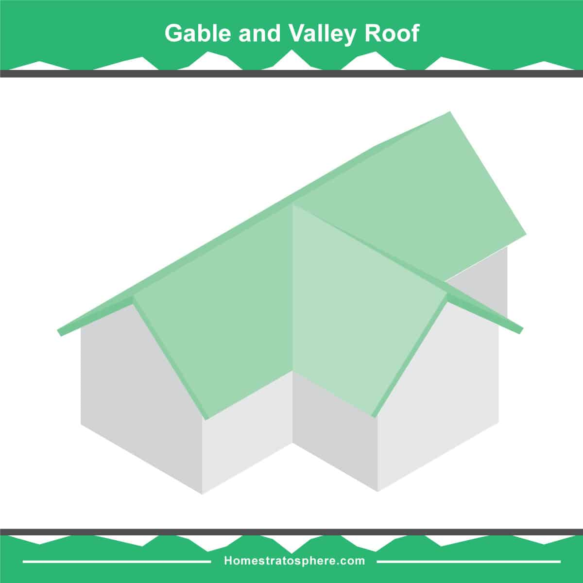 hight resolution of gable and valley roof diagram