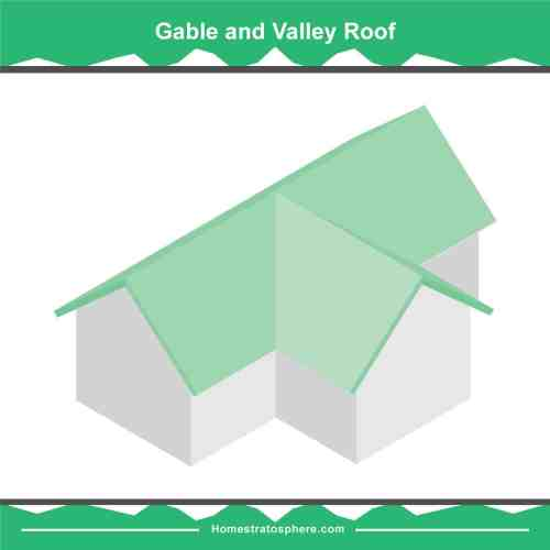small resolution of gable and valley roof diagram