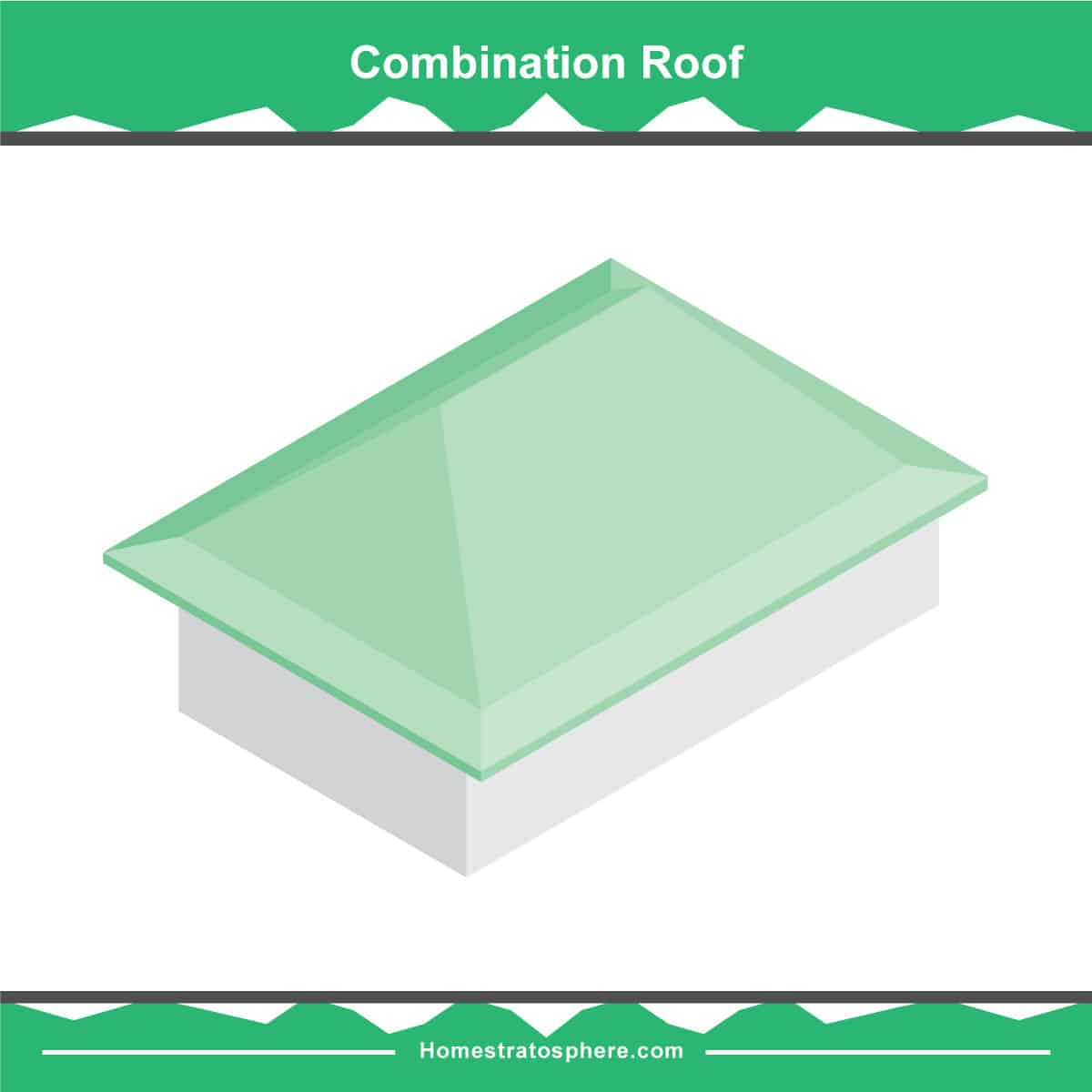 gable metal roof parts diagram 2 pole switch wiring 36 types of roofs for houses illustrated guide
