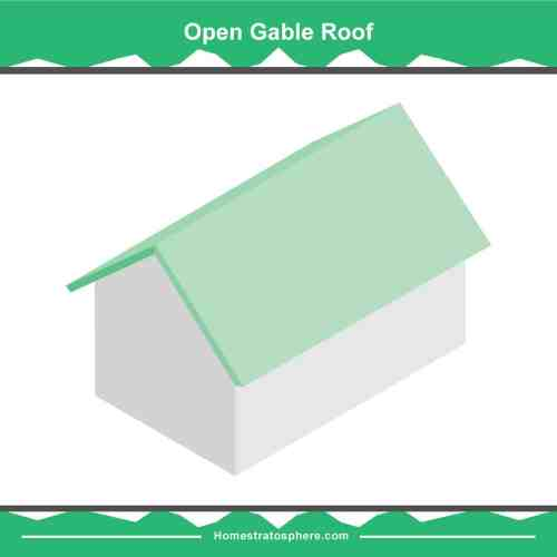 small resolution of open gable roof diagram