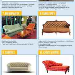 Types Of Sofas Sleeper Sofa Chair Twin 20 Couches Explained With Pictures Styles Video